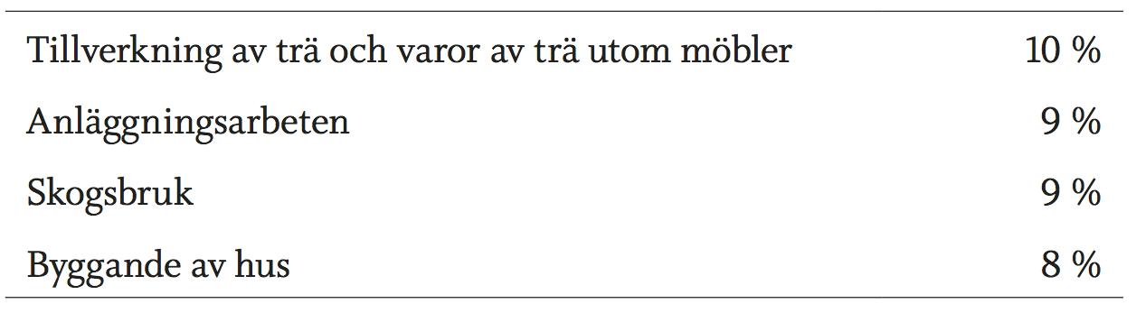 tab2-10kvotering