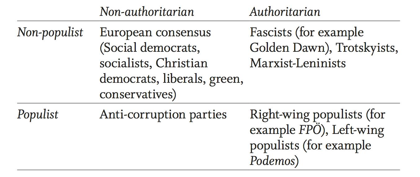 populismindex-1